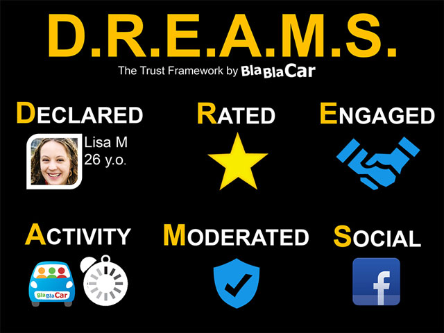 DREAMS-trust-framework, carsharing